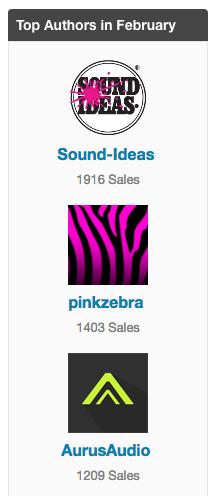 top ten musicos audiojungle