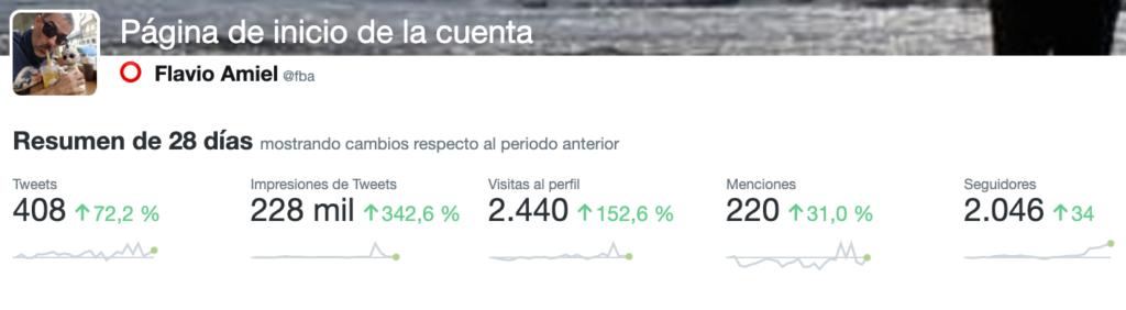 perfil de twitter con mas interaccion y seguidores